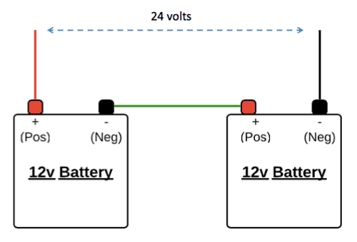 Marine Battery Series Connection
