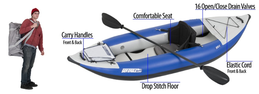 Sea Eagle 300x Kayak Features
